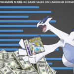 Ventas Pokémon