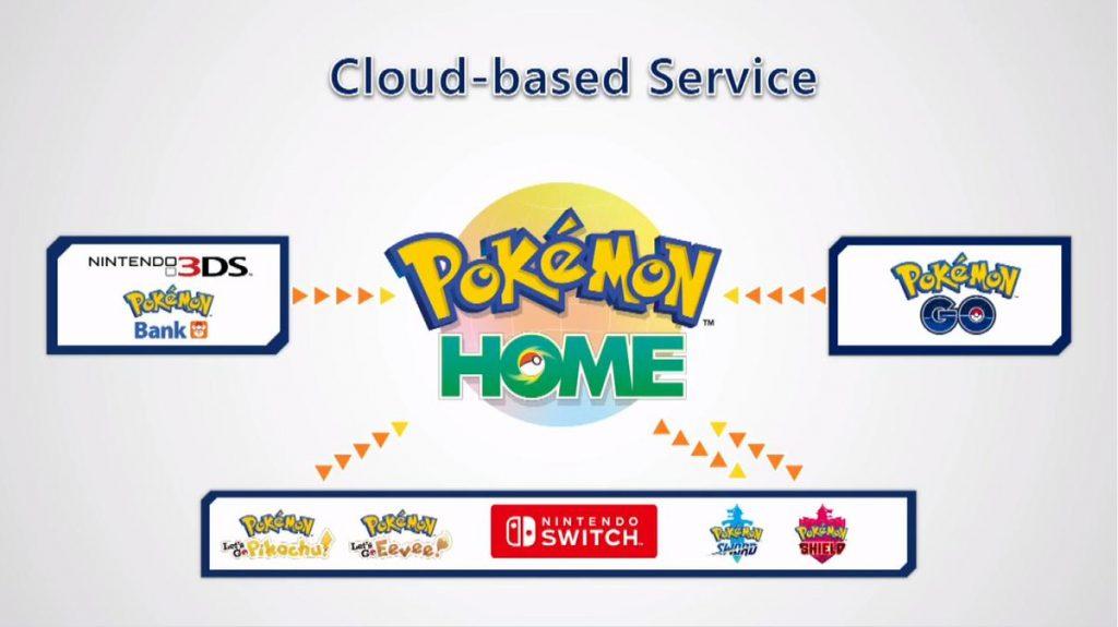 Resumen de las novedades mostradas en la Conferencia de Prensa Pokémon 2019